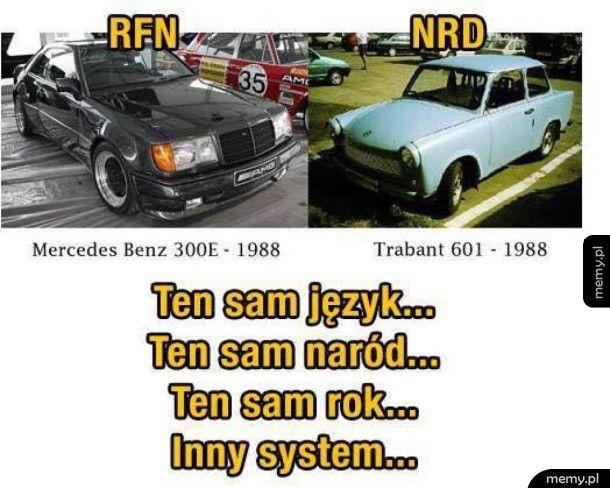 Swa systemy