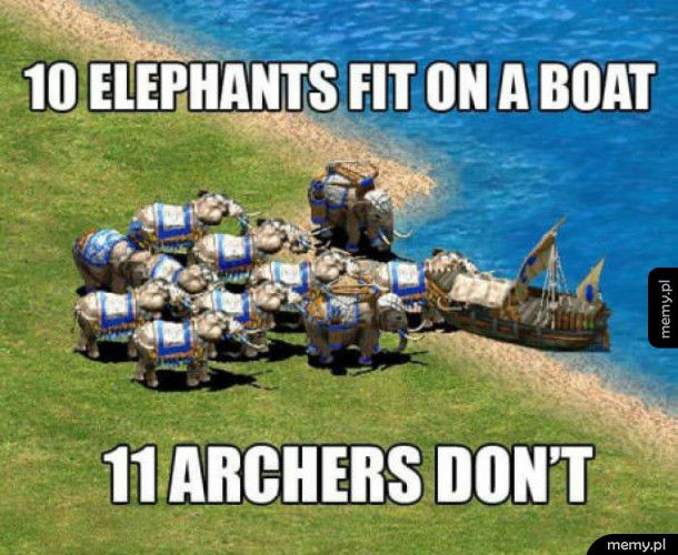 Logika Age of Empires