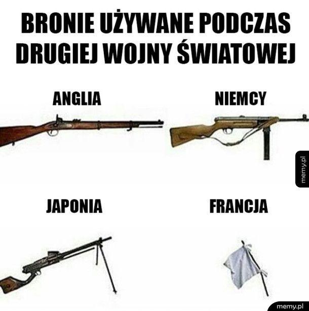 Bronie z drugiej wojny światowej