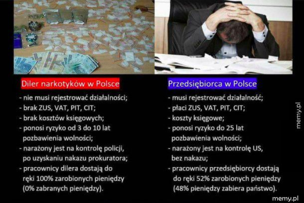 Diler ma łatwiej w Polsce