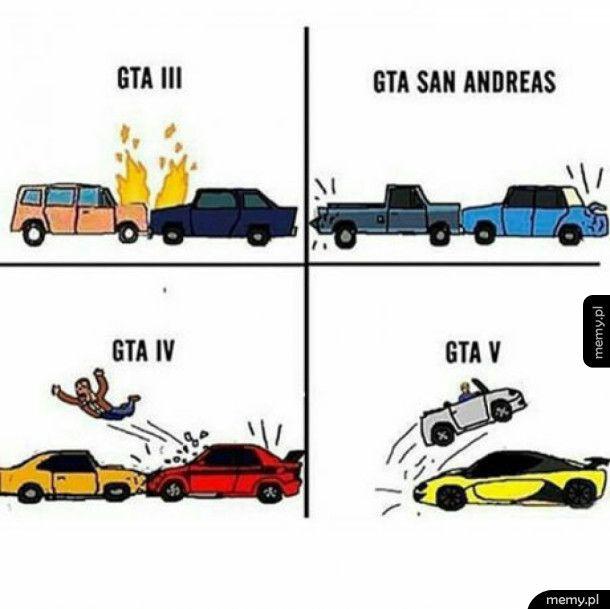 Ewolucja GTA