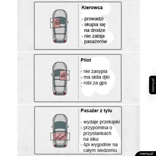 Rodzaje pasażerów