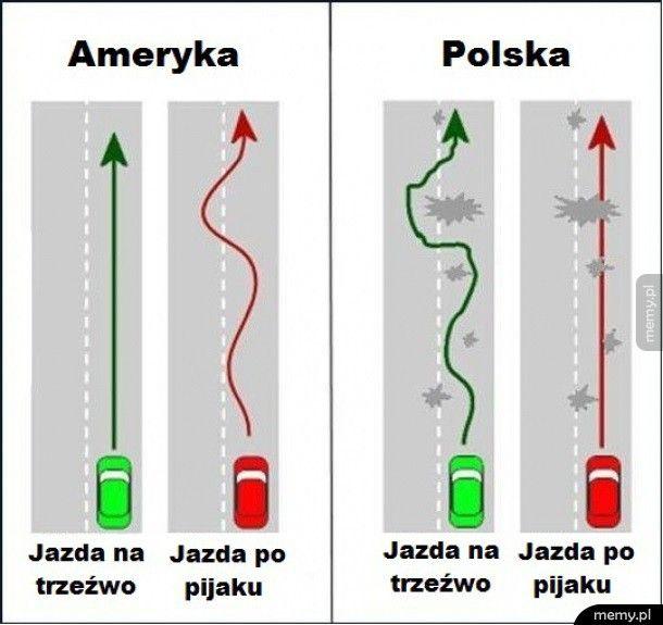 Jazda w Polsce