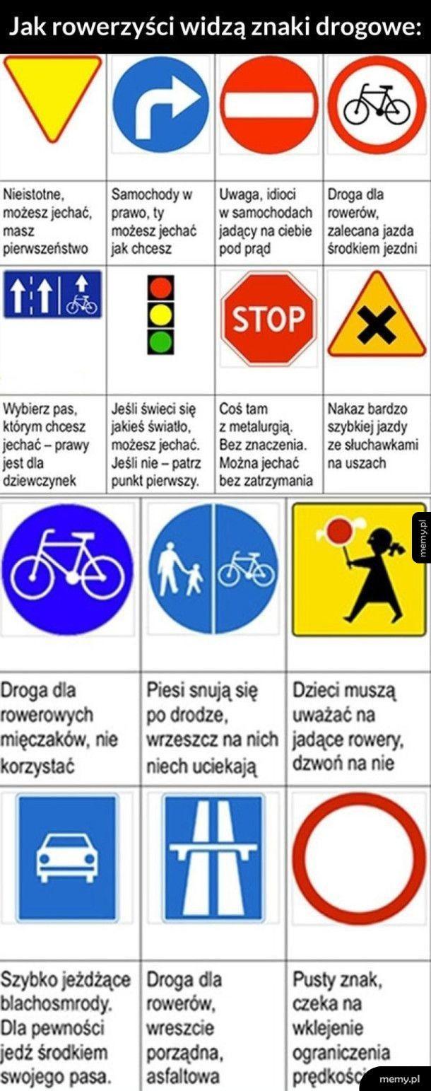 Jak rowerzyści widzą znaki drogowe