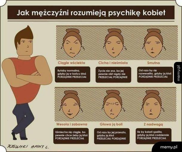 Polacy.