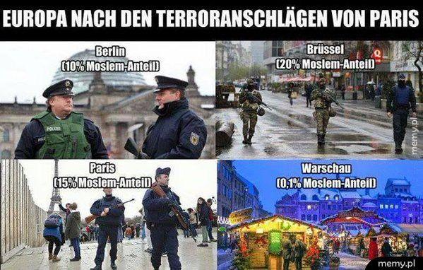 Znalezione na niemieckim Facebooku