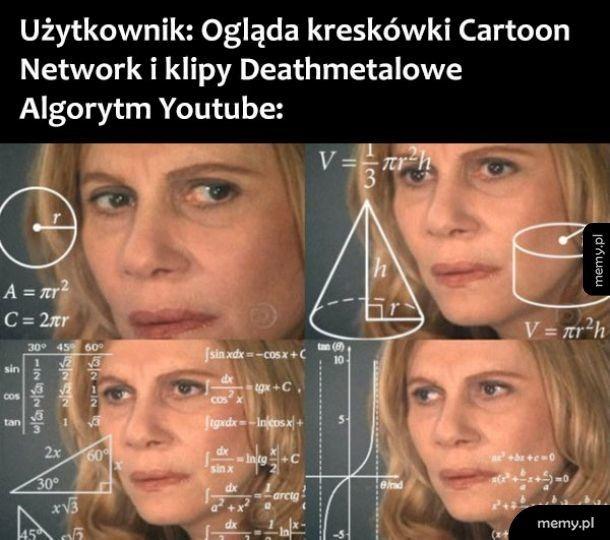 Algorytm Youtube