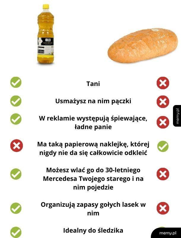 Olej kontra chleb