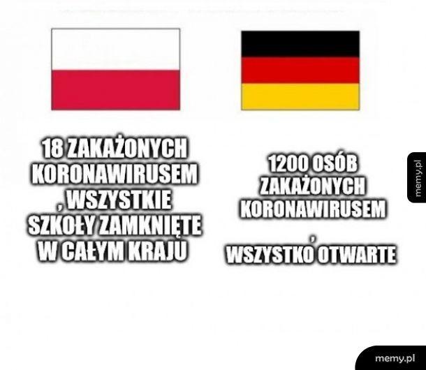 Polska vs Niemcy