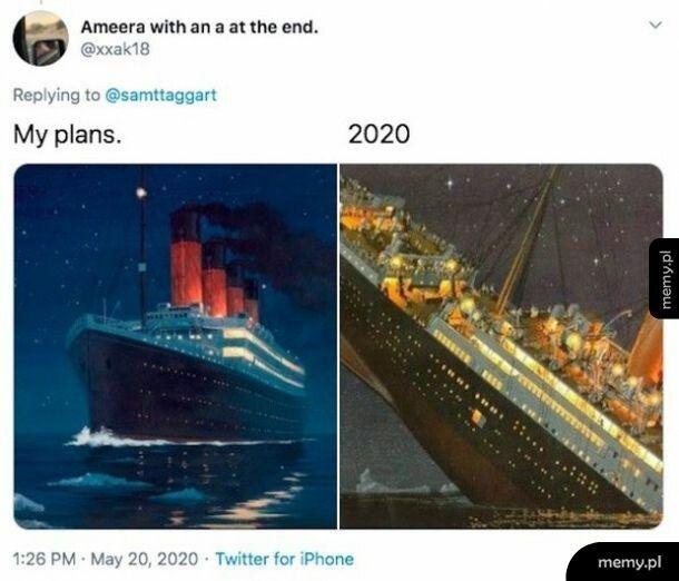 Plany na 2020