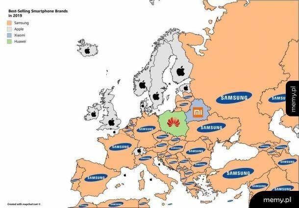 Najpopularniejsze telefony w Europie