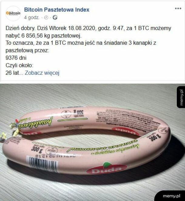 Bitcoin Pasztetowa Index