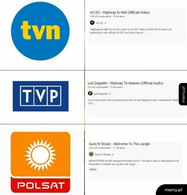Polska według telewizji