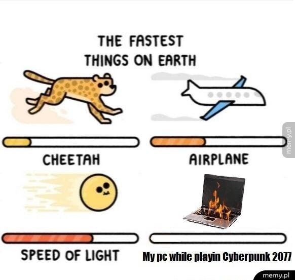 Najszybsze rzeczy na świecie