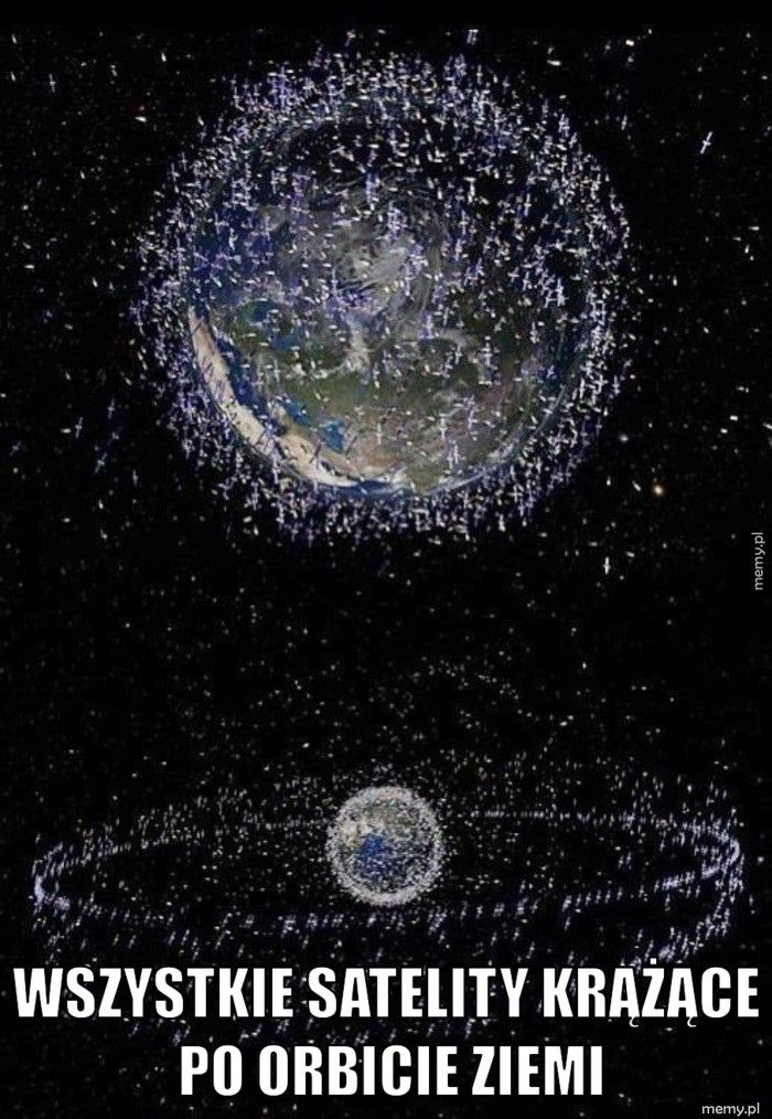 Wszystkie satelity krążące po orbicie Ziemi
