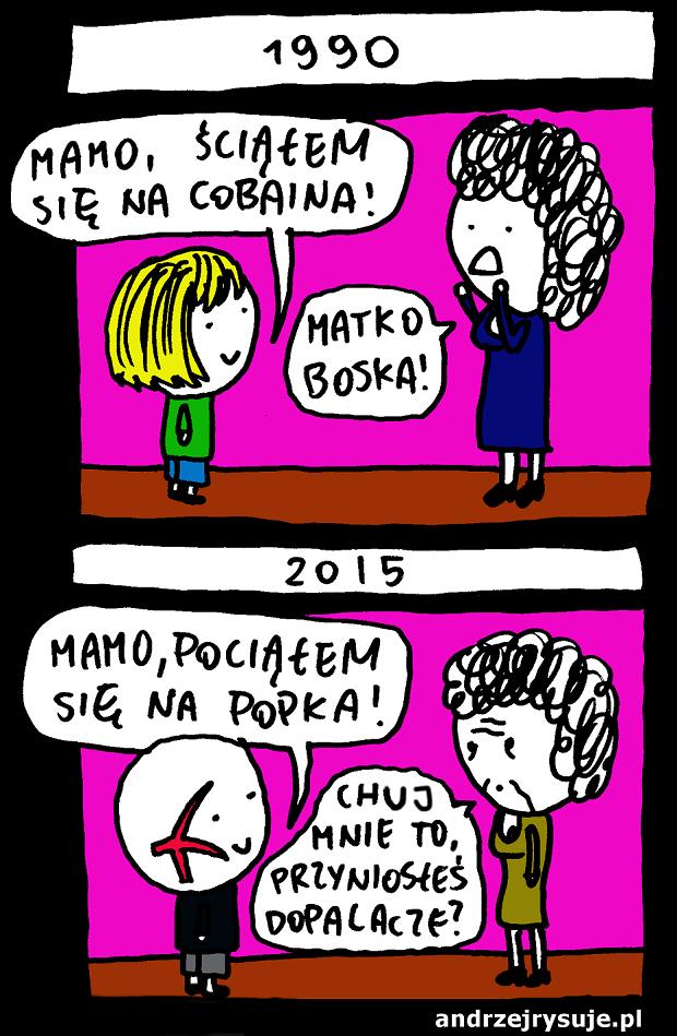 Blizny  2015