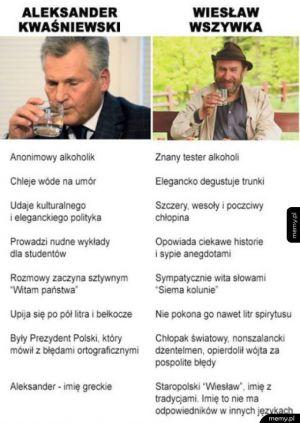 Kwaśniewski VS Wszywka