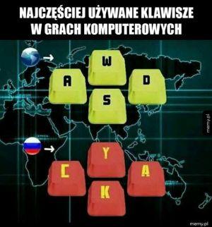 Podział na świat i Rosje