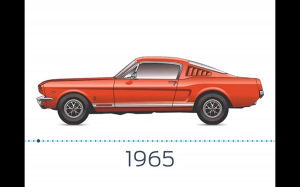 Ford Mustang - ewolucja