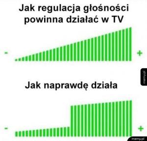 Głośność w tv