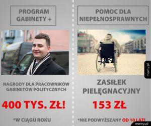 Absurty w Polsce