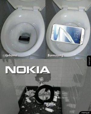 Porównanie telefonów
