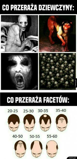 Przerażające rzeczy