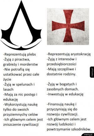 Asasyni vs Templariusze