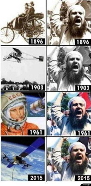 Ewolucja islamu