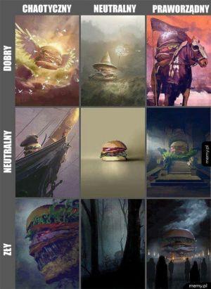 Którego burgera wybierzesz?