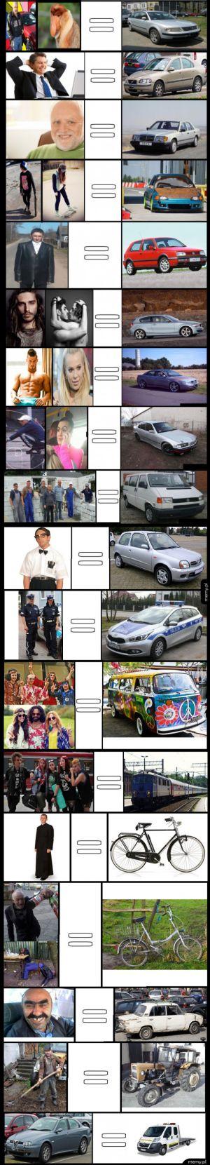Użytkwnicy pojazdów