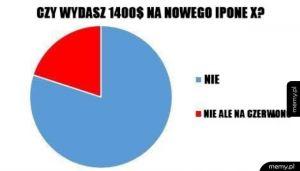 Na 1000% nie