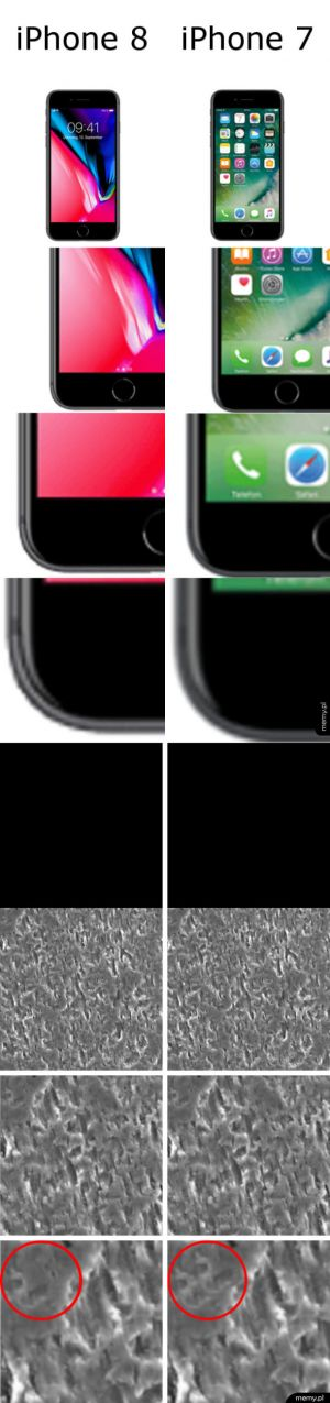 Jednak nowy iphone różnie się od poprzedniego!