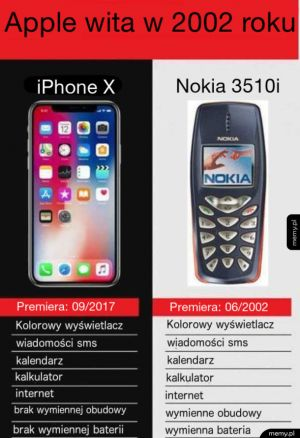 Nowy iPhone X vs. Nokia z 2002 roku