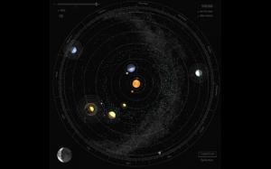 System słoneczny