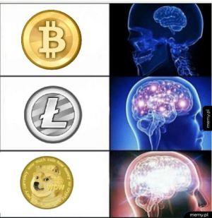 Kryptowaluty
