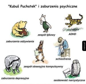 Kubuś Puchatek i zaburzenia psychiczne