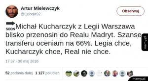 Kucharczyk