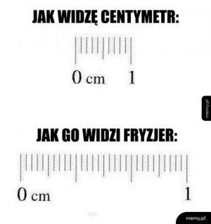 1 Centymetr