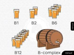 Witaminy w piwie