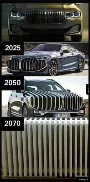 Przyszłość bmw