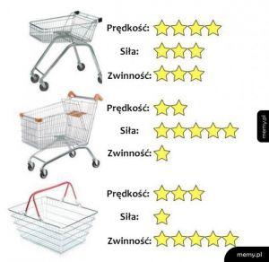 Gra o zakupy