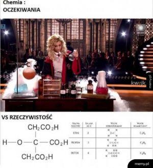 Chemia