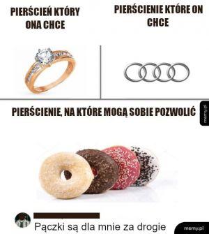 Pierścien