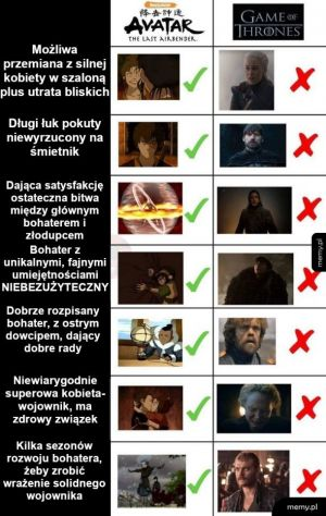 Avatar vs GoT