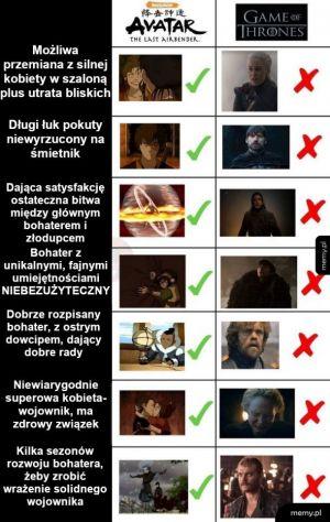 Avatar vs GoT