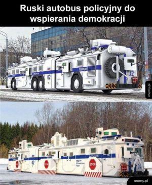 Wspieranie demokracji