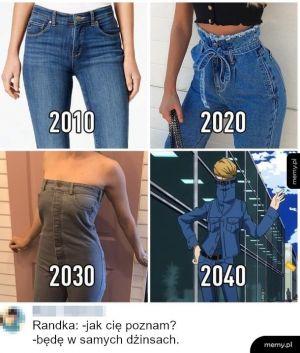 Randka przyszłości