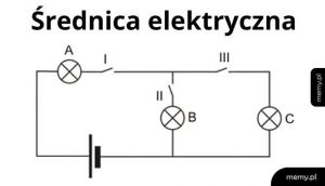 Średnica elektryczna
