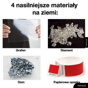 Najsilniejsze materiały na świecie